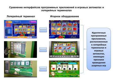 игровые автоматы бизнес в казахстане